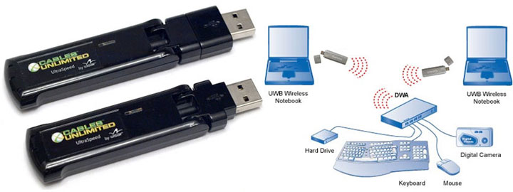 Cables Unlimited Wireless USB Adapter Kit Review   Everything USB