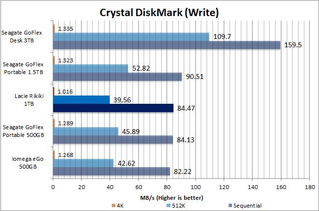 LACIE RIKIKI USB 3.0 DRIVER (2019)